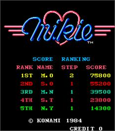 High Score Screen for Mikie.
