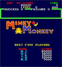 High Score Screen for Minky Monkey.