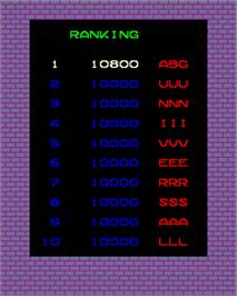 High Score Screen for Mr. Do's Castle.