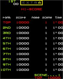 High Score Screen for Mr. Du!.