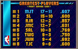 High Score Screen for NBA Jam.