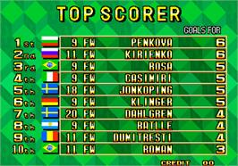 High Score Screen for Neo-Geo Cup '98 - The Road to the Victory.