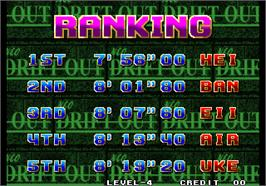 High Score Screen for Neo Drift Out - New Technology.