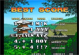 High Score Screen for Neo Turf Masters / Big Tournament Golf.
