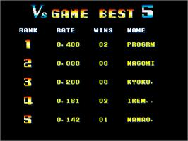 High Score Screen for New Atomic Punk - Global Quest.