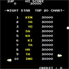 High Score Screen for Night Star.