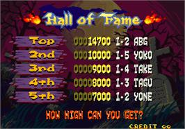 High Score Screen for Nightmare in the Dark.