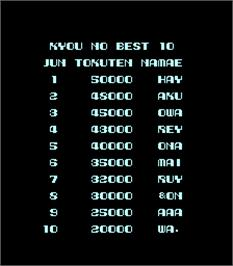 High Score Screen for Noboranka.