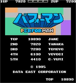 High Score Screen for Performan.