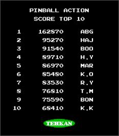 High Score Screen for Pinball Action.
