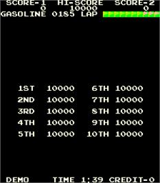 High Score Screen for Pit & Run - F-1 Race.