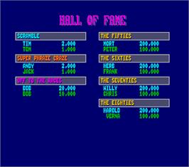 High Score Screen for Pit Boss II.