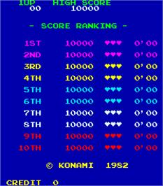 High Score Screen for Pooyan.