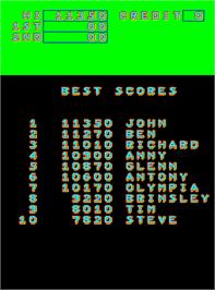 High Score Screen for Portraits.