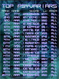 High Score Screen for Psyvariar -Revision-.