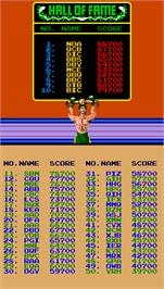 High Score Screen for Punch-Out!!.