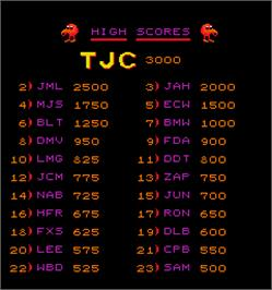 High Score Screen for Q*bert.
