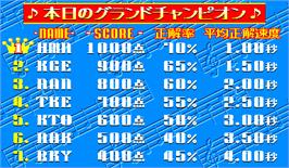 High Score Screen for Quiz Do Re Mi Fa Grand Prix.