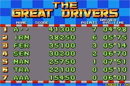 High Score Screen for Quiz F1 1-2 Finish.
