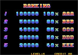 High Score Screen for Quiz King of Fighters.