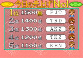 High Score Screen for Quiz Sekai wa SHOW by shobai.