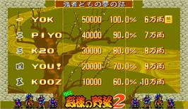 High Score Screen for Quiz Tonosama no Yabou 2: Zenkoku-ban.