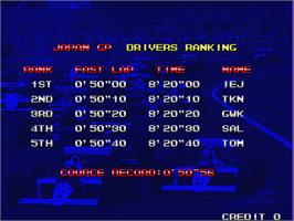 High Score Screen for Racing Beat.