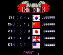 High Score Screen for Red Hawk.