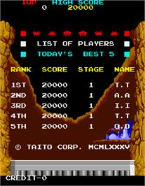 High Score Screen for Return of the Invaders.