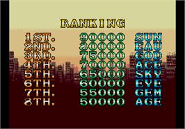 High Score Screen for Riot City.