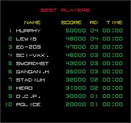 High Score Screen for Robocop.