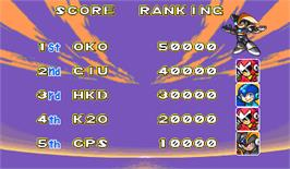 High Score Screen for Rockman: The Power Battle.