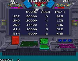 High Score Screen for Rolling Thunder.