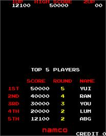 High Score Screen for Rompers.