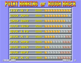 High Score Screen for Rough Racer.