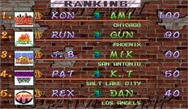 High Score Screen for Run and Gun.