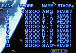 High Score Screen for SD Gundam Psycho Salamander no Kyoui.
