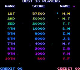 High Score Screen for Salamander.