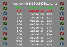 High Score Screen for Shinobi / FZ-2006.