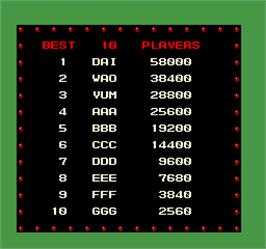 High Score Screen for Shoot Out.