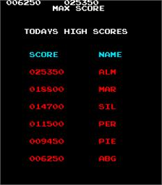 High Score Screen for Sky Bumper.
