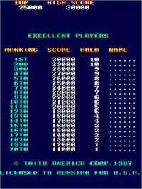 High Score Screen for Sky Shark.