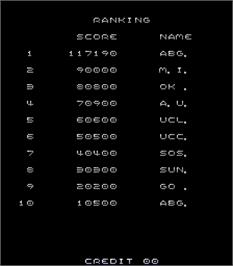 High Score Screen for Sky Soldiers.