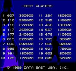 High Score Screen for Sly Spy.