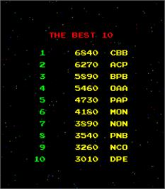 High Score Screen for Space Demon.