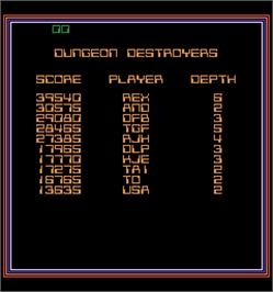 High Score Screen for Space Dungeon.