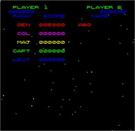 High Score Screen for Space Fortress.