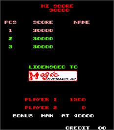 High Score Screen for Special Forces II.
