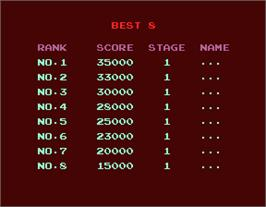 High Score Screen for Splatter House.