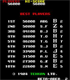 High Score Screen for Star Force.